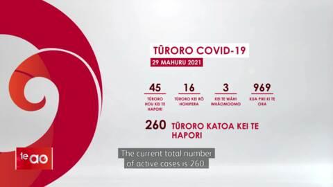 Video for 45 new Covid cases in Tāmaki Makaurau