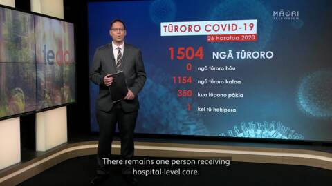 Video for No new cases of COVID-19 today, Govt announces $37mil vaccine strategy
