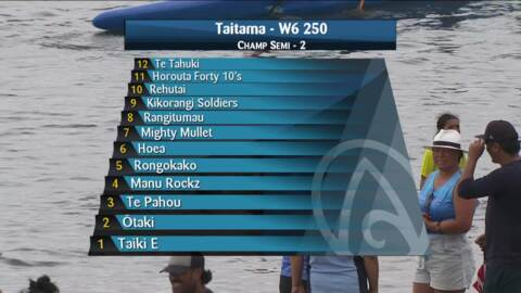 Video for 2021 Waka Ama Championships, Episode 3