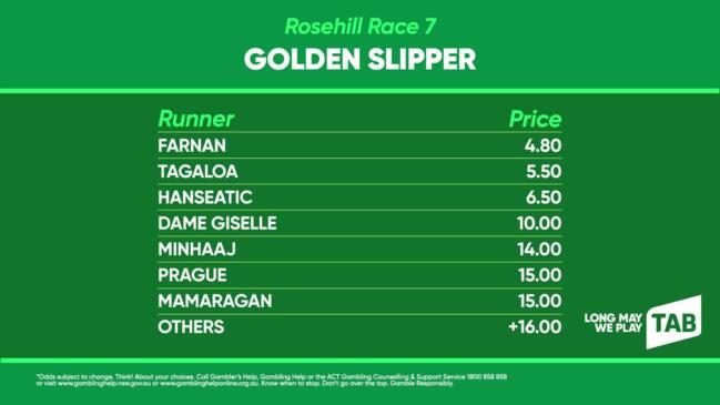 TAB betting update: GOLDEN SLIPPER