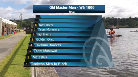 Video for 2021 Waka Ama Championships - Gld Master Men - W6 1000 Final