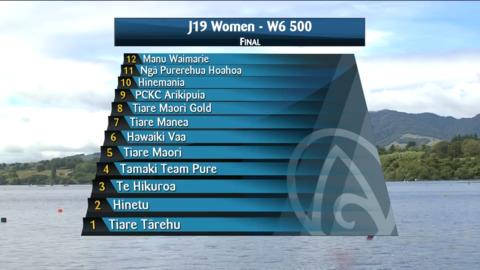Video for 2021 Waka Ama Championships - J19 Women - W6 500 Final