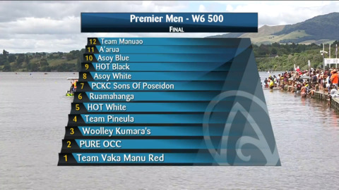 Video for 2021 Waka Ama Championships - Premier Men - W6 500 Final