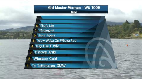 Video for 2021 Waka Ama Championships - Gld Master Women - W6 1000 Final