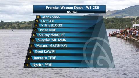 Video for 2021 Waka Ama Championships - Premier Women Dash - W1 250 St. Final