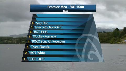 Video for 2021 Waka Ama Championships - Premier Men - W6 1500 Final