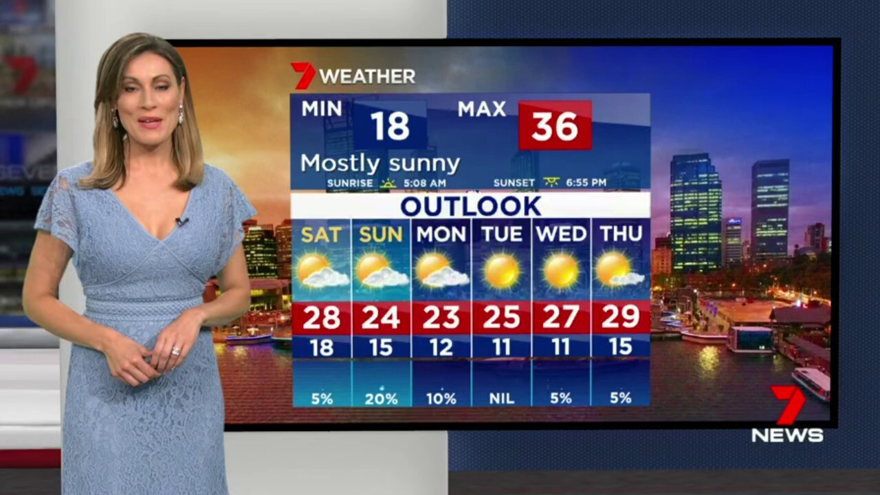Sun continues to shine for the rest of the week, as spring slowly turns into summer. Sam Jolly has the weather.