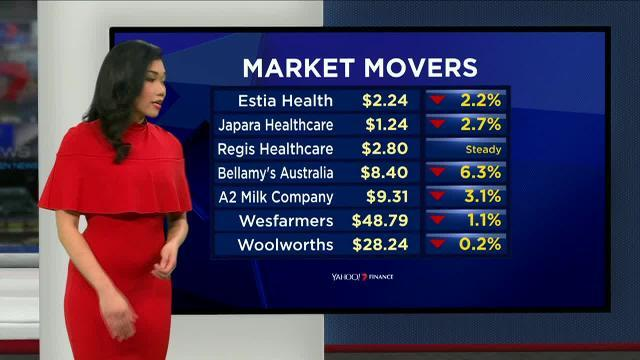 The West finance reporter Meilin Chew runs through the day on the markets.