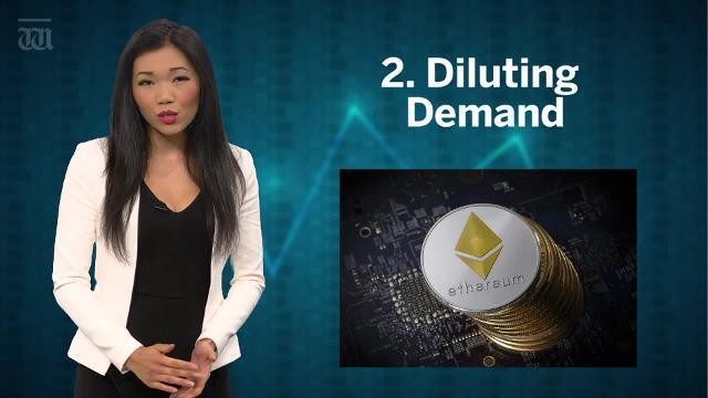Finance News Presenter Meilin Chew reveals the biggest risks to bitcoin.