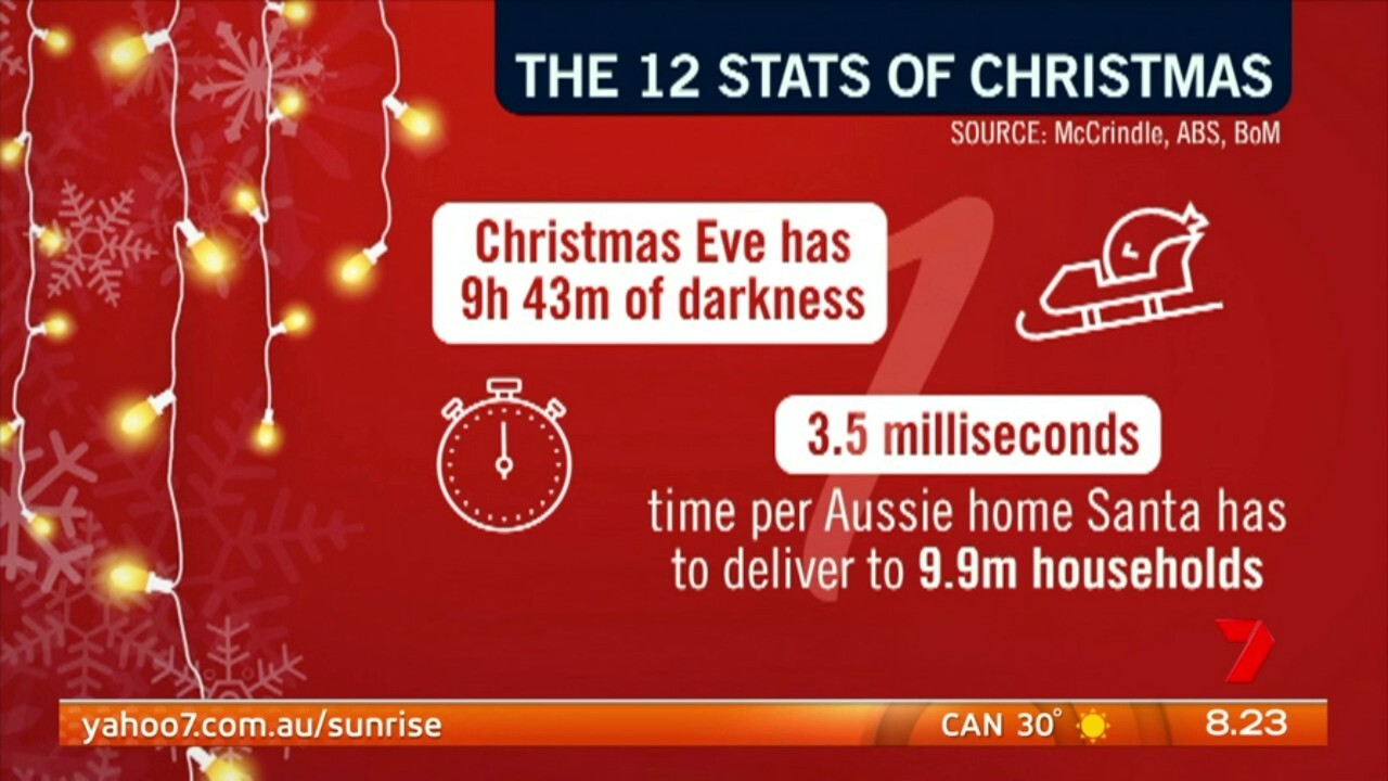The funny facts to help you entertain this Christmas