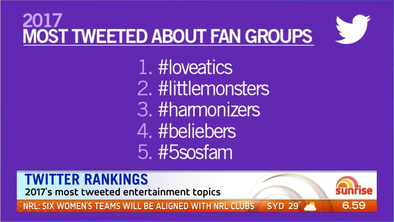 #loveatics came in at number one.