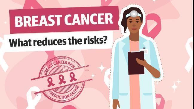 Breast screening sa that necessary