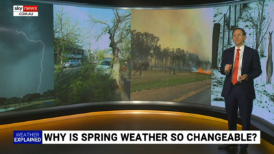 Why is spring weather so changeable?
